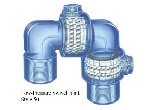 Low-Pressure Swivel Joints  sc 1 st  Mid-Continent & Chiksan® Swivel Joints-Standard Swivels | Mid-Continent